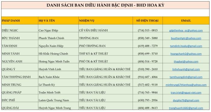 2017_Bac Dinh_La Thu Dieu Hanh 1 (1)-4.jpg